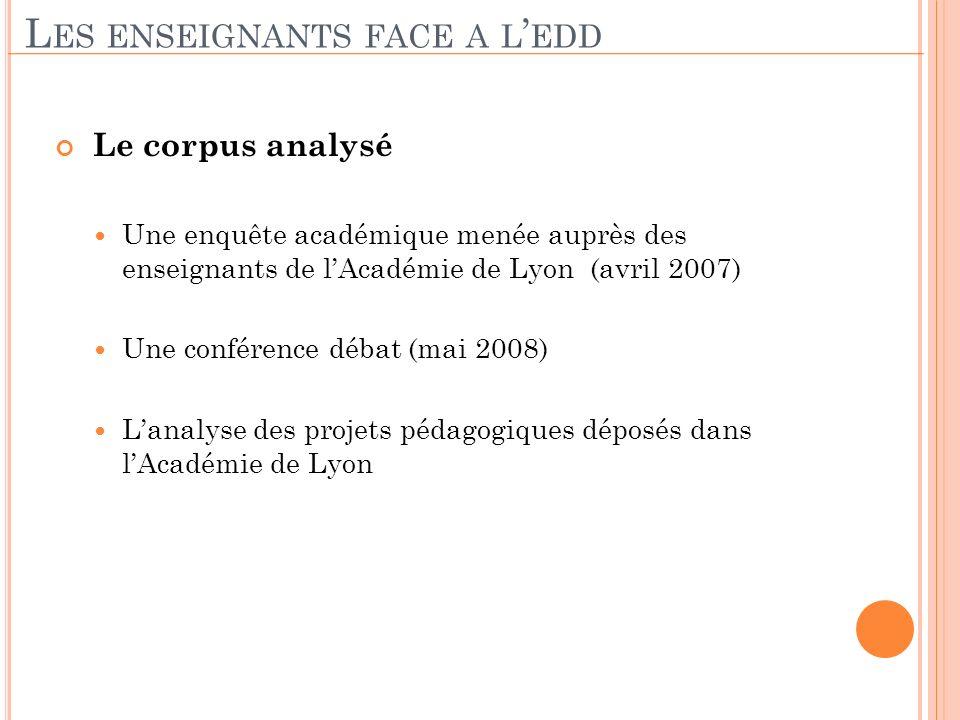 Le corpus analysé Une enquête académique menée auprès des enseignants de lAcadémie de Lyon (avril 2007) Une conférence débat (mai 2008) Lanalyse des p
