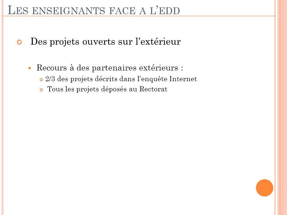 Des projets ouverts sur lextérieur Recours à des partenaires extérieurs : 2/3 des projets décrits dans lenquête Internet Tous les projets déposés au R