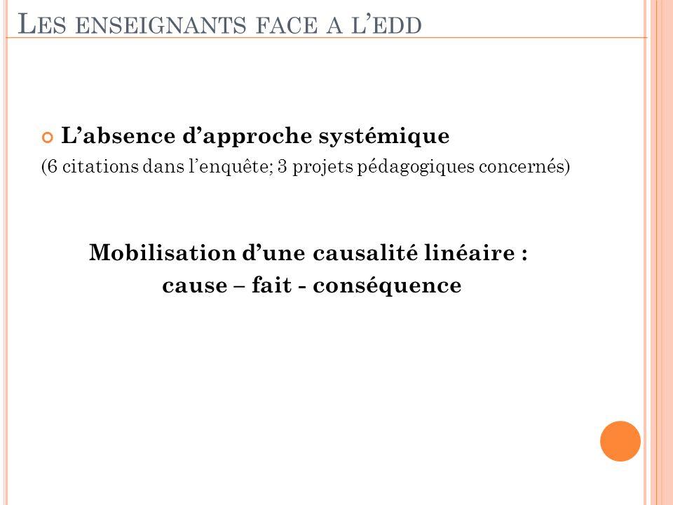 Labsence dapproche systémique (6 citations dans lenquête; 3 projets pédagogiques concernés) Mobilisation dune causalité linéaire : cause – fait - cons
