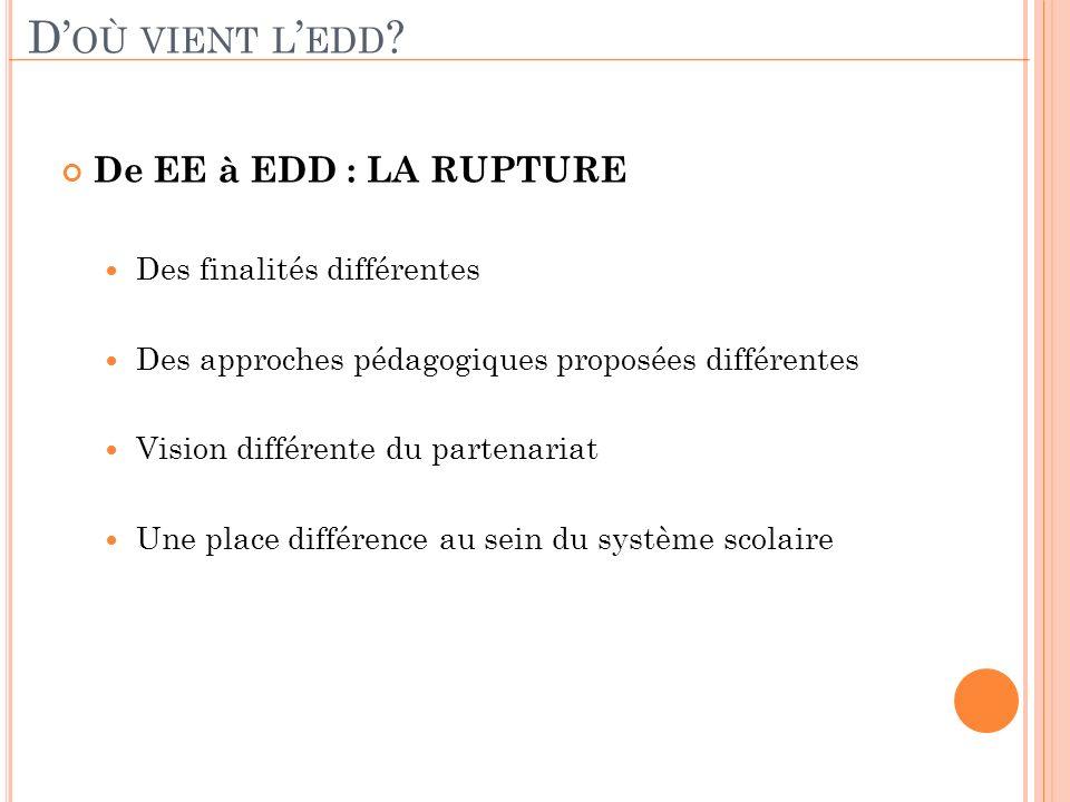 De EE à EDD : LA RUPTURE Des finalités différentes Des approches pédagogiques proposées différentes Vision différente du partenariat Une place différe