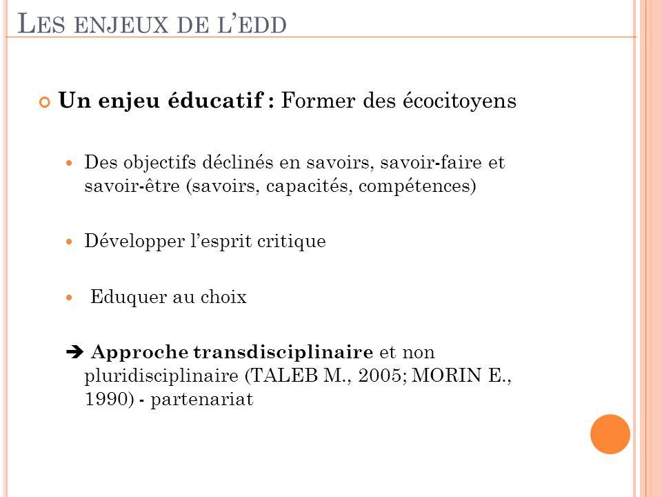 Un enjeu éducatif : Former des écocitoyens Des objectifs déclinés en savoirs, savoir-faire et savoir-être (savoirs, capacités, compétences) Développer