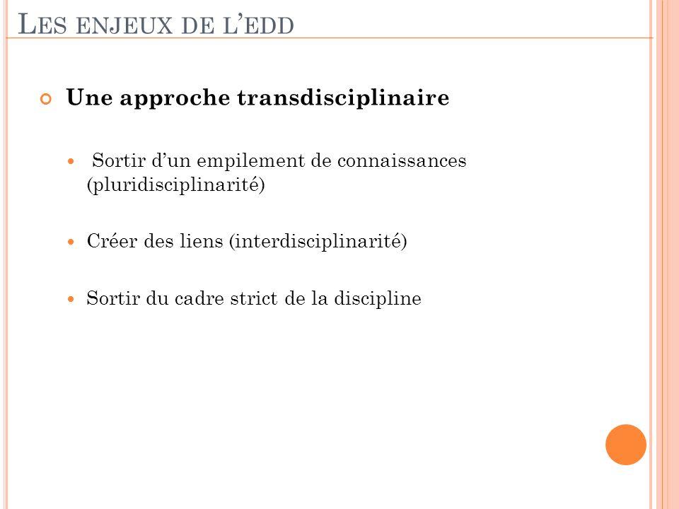 Une approche transdisciplinaire Sortir dun empilement de connaissances (pluridisciplinarité) Créer des liens (interdisciplinarité) Sortir du cadre str