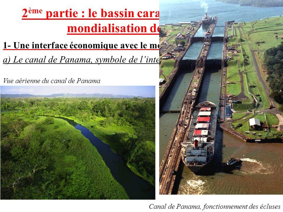 2 ème partie : le bassin caraïbe, un espace de la mondialisation des échanges 1- Une interface économique avec le monde : a) Le canal de Panama, symbole de linterconnexion Atlantique/Pacifique Vue aérienne du canal de Panama Canal de Panama, fonctionnement des écluses