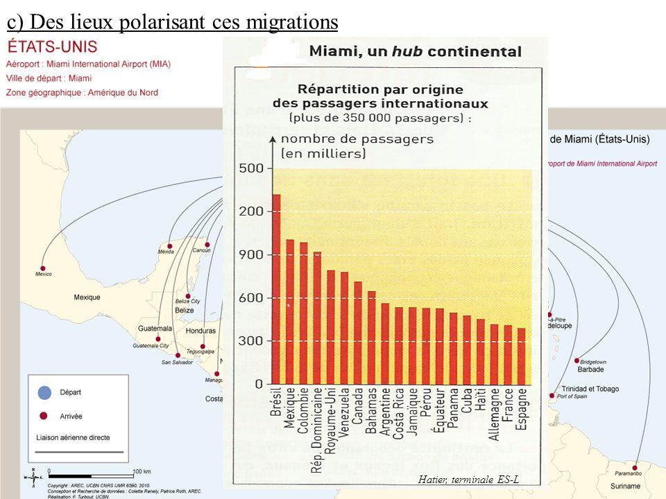 c) Des lieux polarisant ces migrations Lexemple de laéroport de Miami Hatier, terminale ES-L