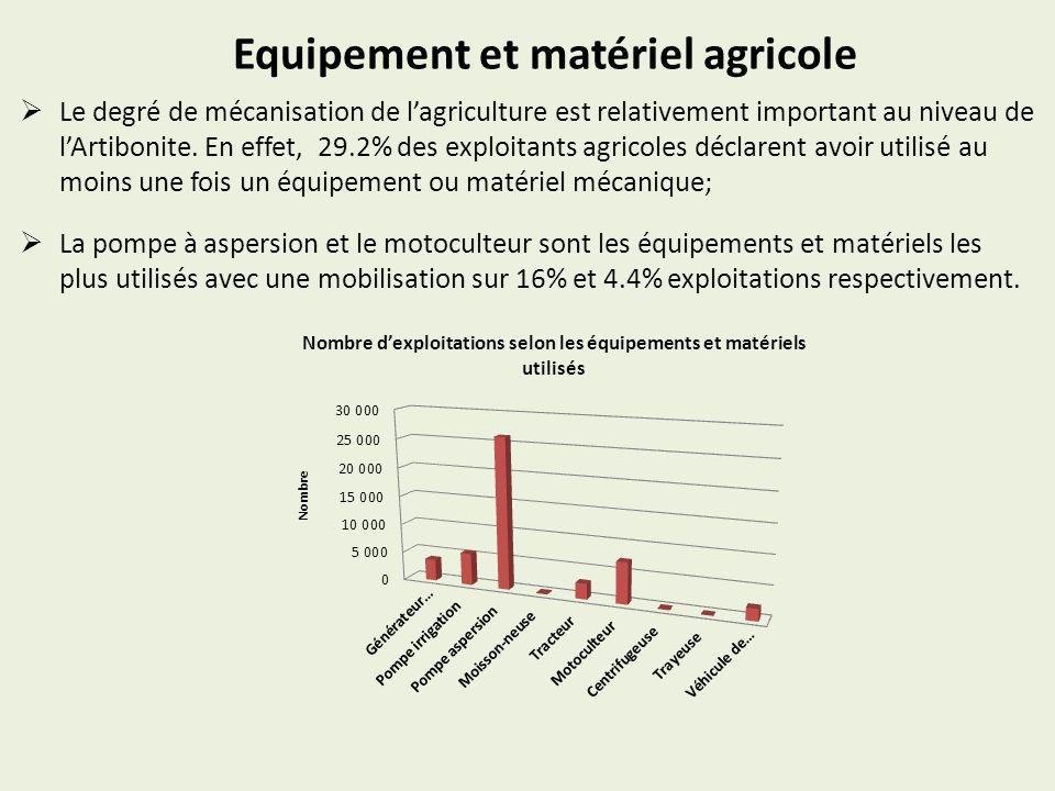 Equipement et matériel agricole Le degré de mécanisation de lagriculture est relativement important au niveau de lArtibonite.