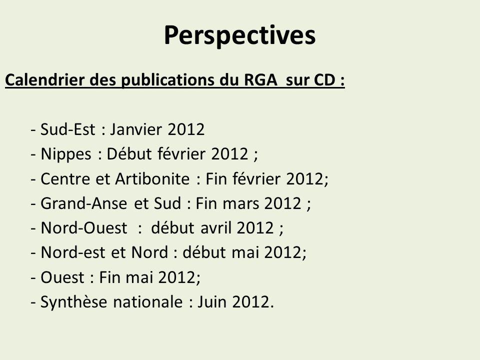 Perspectives Calendrier des publications du RGA sur CD : - Sud-Est : Janvier 2012 - Nippes : Début février 2012 ; - Centre et Artibonite : Fin février 2012; - Grand-Anse et Sud : Fin mars 2012 ; - Nord-Ouest : début avril 2012 ; - Nord-est et Nord : début mai 2012; - Ouest : Fin mai 2012; - Synthèse nationale : Juin 2012.