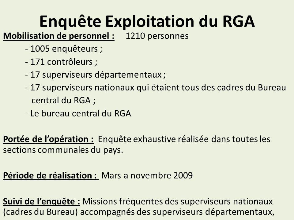 Enquête Exploitation du RGA Mobilisation de personnel : 1210 personnes - 1005 enquêteurs ; - 171 contrôleurs ; - 17 superviseurs départementaux ; - 17 superviseurs nationaux qui étaient tous des cadres du Bureau central du RGA ; - Le bureau central du RGA Portée de lopération : Enquête exhaustive réalisée dans toutes les sections communales du pays.
