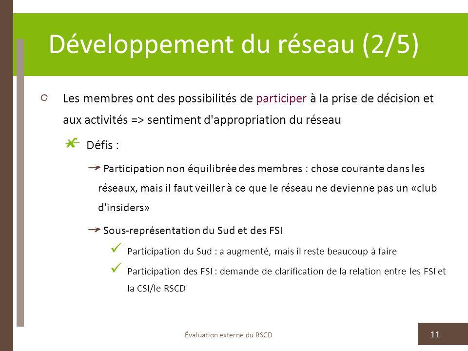 Développement du réseau (2/5) Les membres ont des possibilités de participer à la prise de décision et aux activités => sentiment d'appropriation du r
