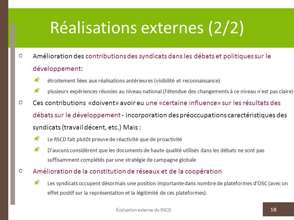 Réalisations externes (2/2) Amélioration des contributions des syndicats dans les débats et politiques sur le développement: étroitement liées aux réa