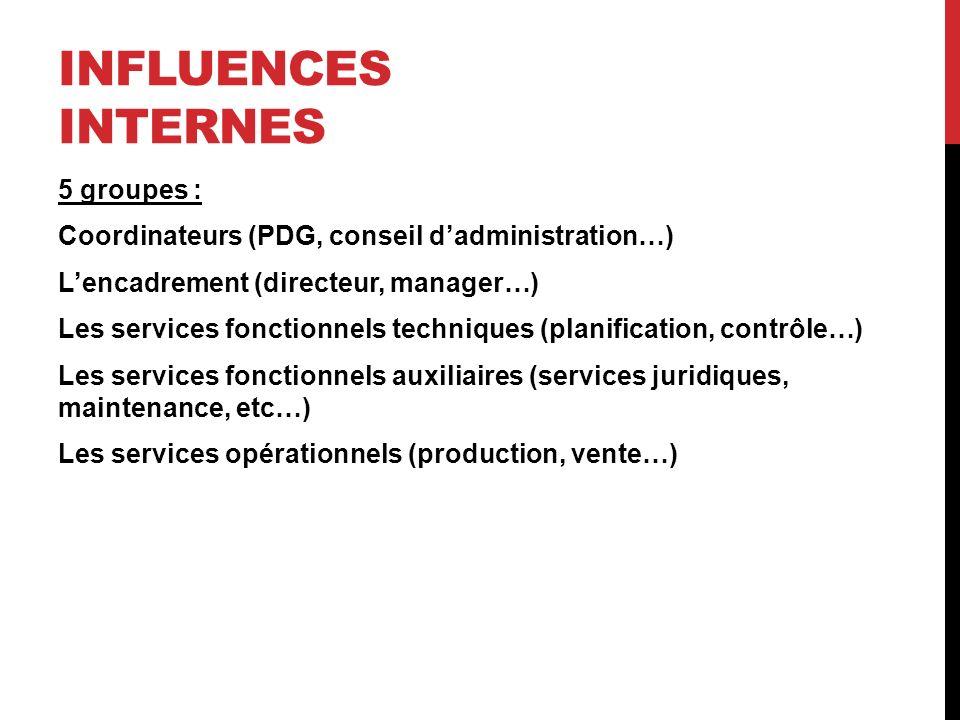 INFLUENCES INTERNES 5 groupes : Coordinateurs (PDG, conseil dadministration…) Lencadrement (directeur, manager…) Les services fonctionnels techniques