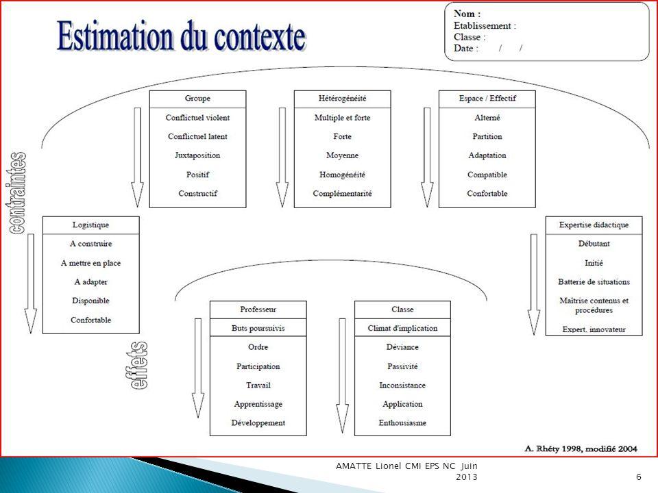 AMATTE Lionel CMI EPS NC Juin 20136