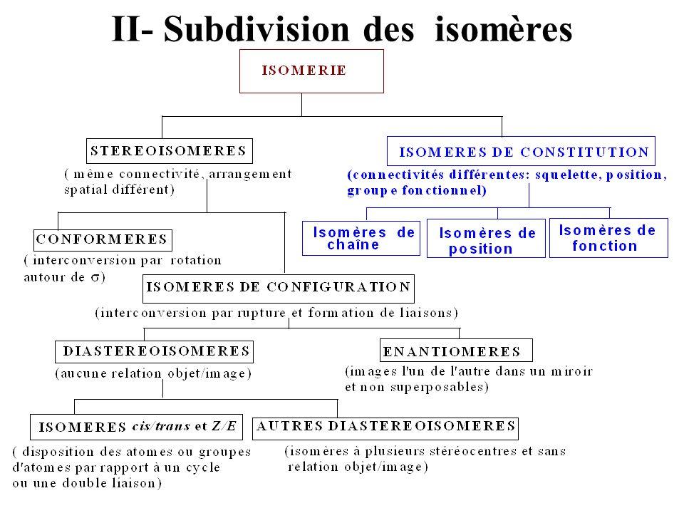 II- Subdivision des isomères