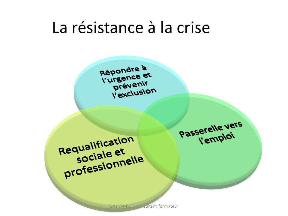 La résistance à la crise Eric SAMSON consultant formateur