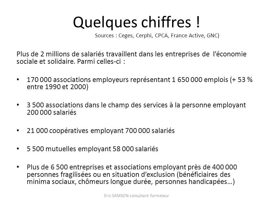 Quelques chiffres ! Sources : Ceges, Cerphi, CPCA, France Active, GNC) Plus de 2 millions de salariés travaillent dans les entreprises de léconomie so