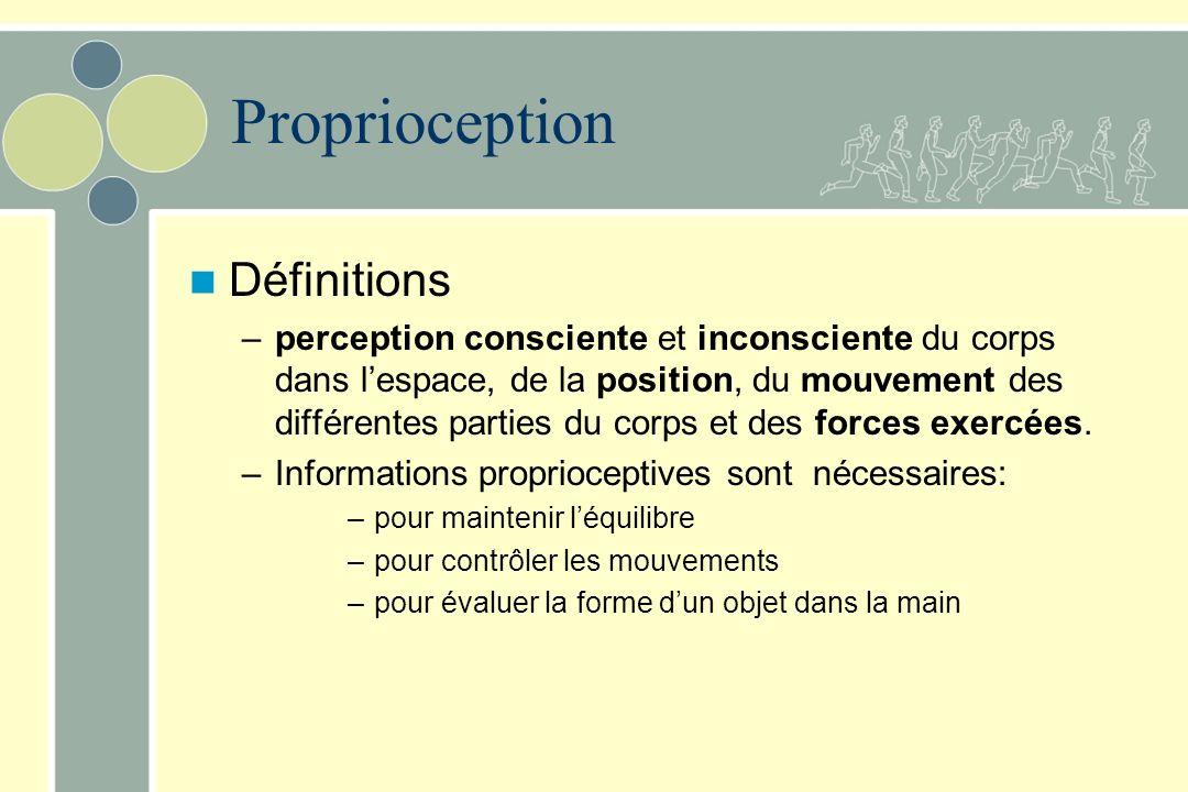 Proprioception –appareil vestibulaire (2) –récepteurs musculaires (3a) –récepteurs articulaires (3b) –récepteurs tendineux (3c) –récepteurs cutanés (4