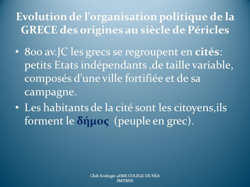 Evolution de lorganisation politique de la GRECE des origines au siècle de Péricles 800 av.JC les grecs se regroupent en cités: petits Etats indépenda