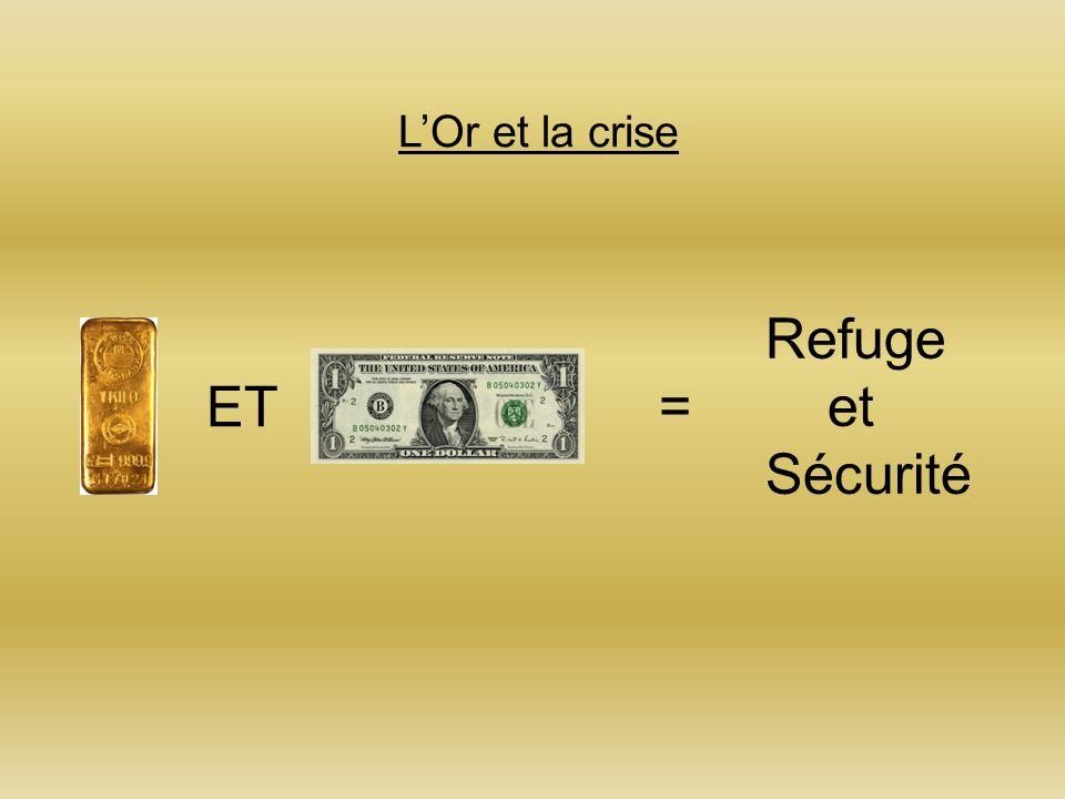 LOr et la crise ET Refuge = et Sécurité