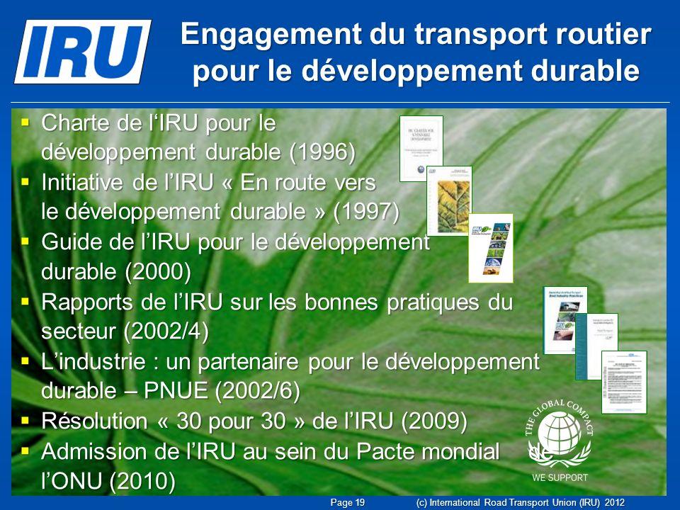 Engagement du transport routier pour le développement durable (c) International Road Transport Union (IRU) 2012 Charte de lIRU pour le développement durable (1996) Charte de lIRU pour le développement durable (1996) Initiative de lIRU « En route vers le développement durable » (1997) Initiative de lIRU « En route vers le développement durable » (1997) Guide de lIRU pour le développement durable (2000) Guide de lIRU pour le développement durable (2000) Rapports de lIRU sur les bonnes pratiques du secteur (2002/4) Rapports de lIRU sur les bonnes pratiques du secteur (2002/4) Lindustrie : un partenaire pour le développement durable – PNUE (2002/6) Lindustrie : un partenaire pour le développement durable – PNUE (2002/6) Résolution « 30 pour 30 » de lIRU (2009) Résolution « 30 pour 30 » de lIRU (2009) Admission de lIRU au sein du Pacte mondial de lONU (2010) Admission de lIRU au sein du Pacte mondial de lONU (2010) Page 19