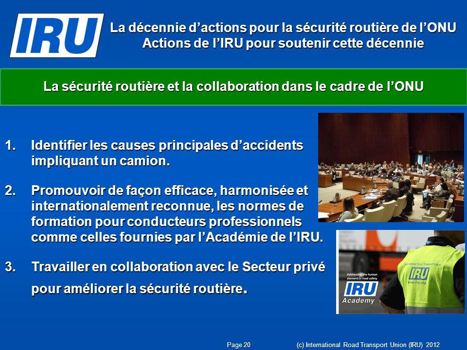 La décennie dactions pour la sécurité routière de lONU Actions de lIRU pour soutenir cette décennie 1.Identifier les causes principales daccidents imp