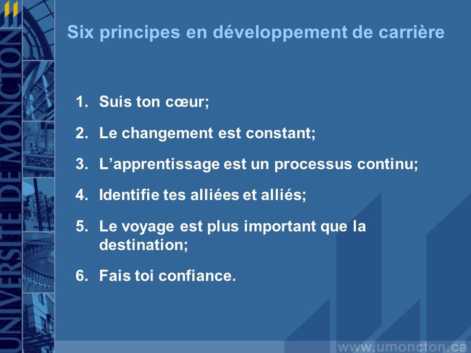 Six principes en développement de carrière 1.Suis ton cœur; 2.Le changement est constant; 3.Lapprentissage est un processus continu; 4.Identifie tes alliées et alliés; 5.Le voyage est plus important que la destination; 6.Fais toi confiance.