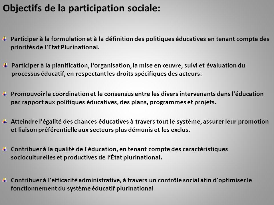 Objectifs de la participation sociale: Participer à la formulation et à la définition des politiques éducatives en tenant compte des priorités de l Etat Plurinational.