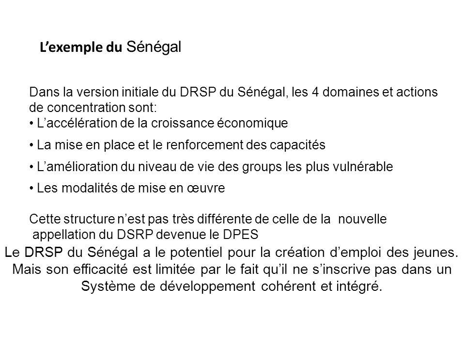 Dans la version initiale du DRSP du Sénégal, les 4 domaines et actions de concentration sont: Laccélération de la croissance économique La mise en place et le renforcement des capacités Lamélioration du niveau de vie des groups les plus vulnérable Les modalités de mise en œuvre Cette structure nest pas très différente de celle de la nouvelle appellation du DSRP devenue le DPES Lexemple du Sénégal Le DRSP du Sénégal a le potentiel pour la création demploi des jeunes.