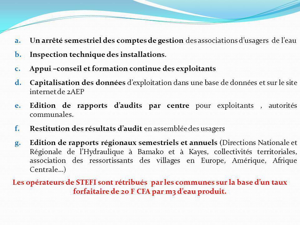 GCS-AEP District de Bamako, régions de Koulikoro, Sikasso, Ségou, Mopti, Tombouctou, Gao et Kidal 2AEP Opérateur STEFI région de Kayes Mali Récemment à la suite dune concertation organisée à Ségou, il a été décidé de partager le Mali en 3 zones dexclusivité pour la conduite du STEFI Répartition du territoire national entre deux opérateurs STEFI en 2004: Le GCSAEP et le bureau détudes 2AEP
