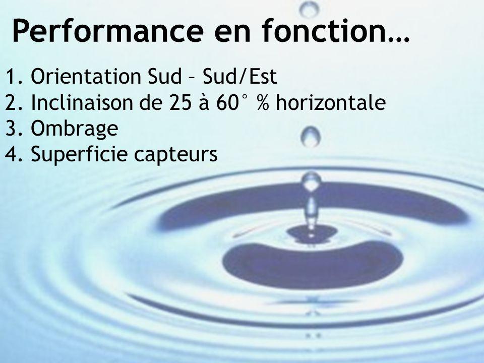 Performance en fonction… 1. Orientation Sud – Sud/Est 2. Inclinaison de 25 à 60° % horizontale 3. Ombrage 4. Superficie capteurs