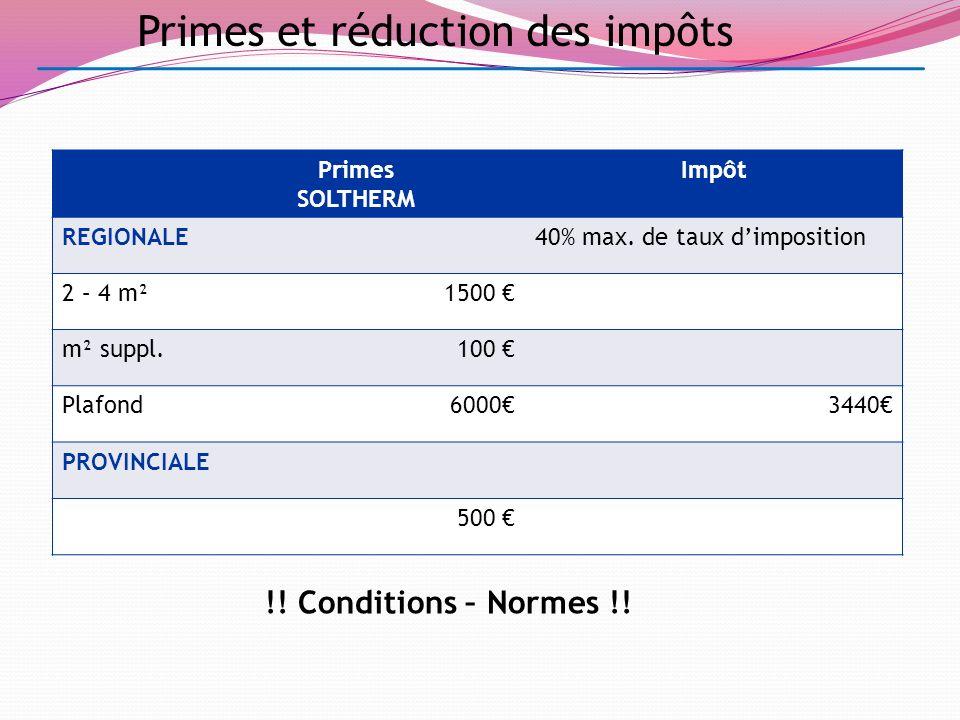 Primes et réduction des impôts !! Conditions – Normes !! Primes SOLTHERM Impôt REGIONALE40% max. de taux dimposition 2 – 4 m²1500 m² suppl.100 Plafond