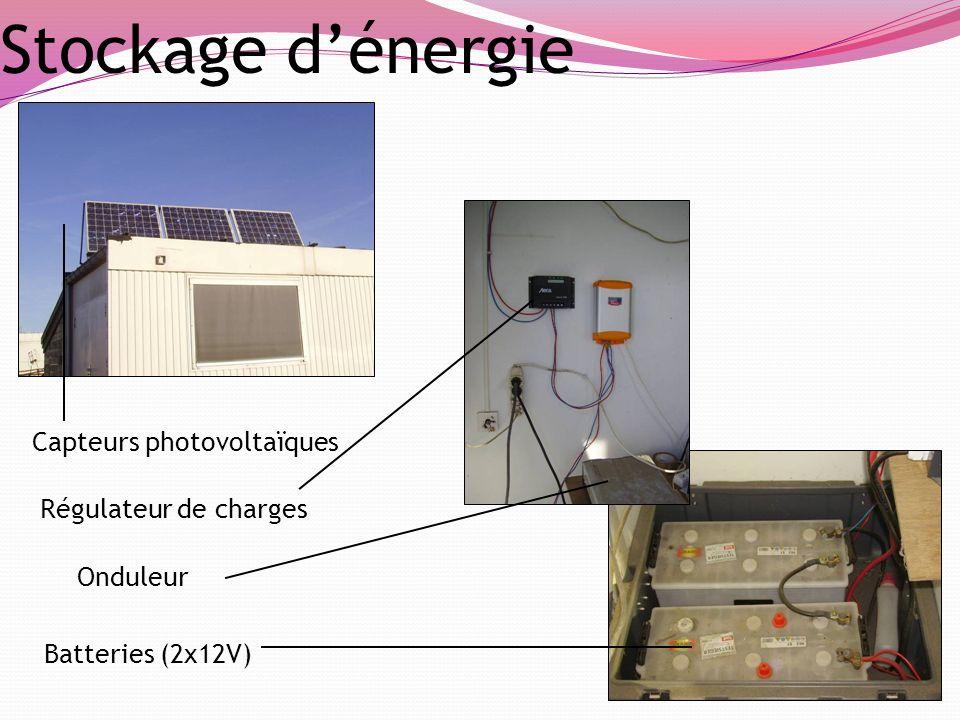 Stockage dénergie Capteurs photovoltaïques Régulateur de charges Onduleur Batteries (2x12V)