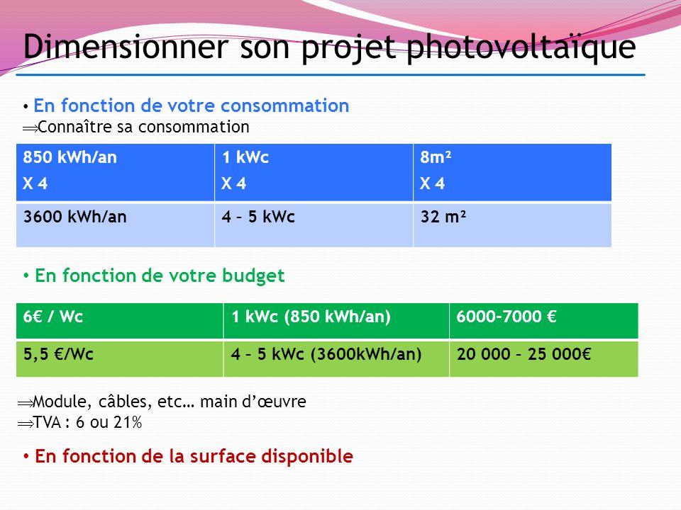 Dimensionner son projet photovoltaïque En fonction de votre consommation Connaître sa consommation 850 kWh/an X 4 1 kWc X 4 8m² X 4 3600 kWh/an4 – 5 k