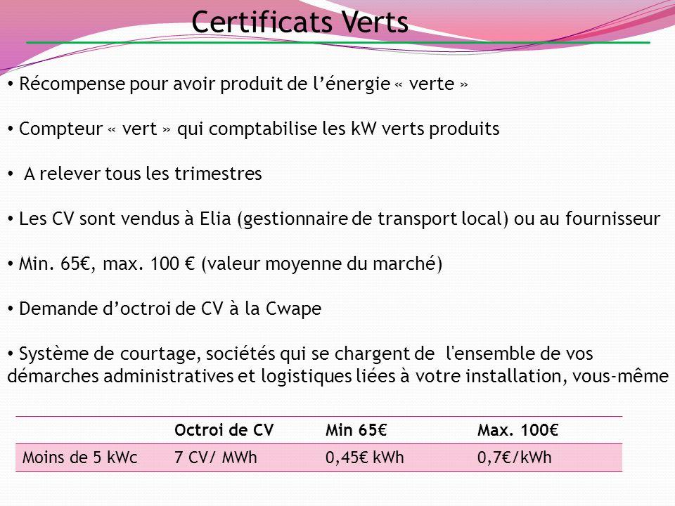 Certificats Verts Récompense pour avoir produit de lénergie « verte » Compteur « vert » qui comptabilise les kW verts produits A relever tous les trim