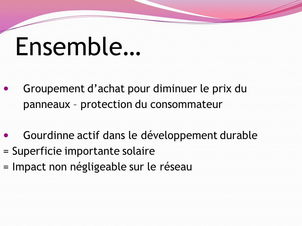 Ensemble… Groupement dachat pour diminuer le prix du panneaux – protection du consommateur Gourdinne actif dans le développement durable = Superficie