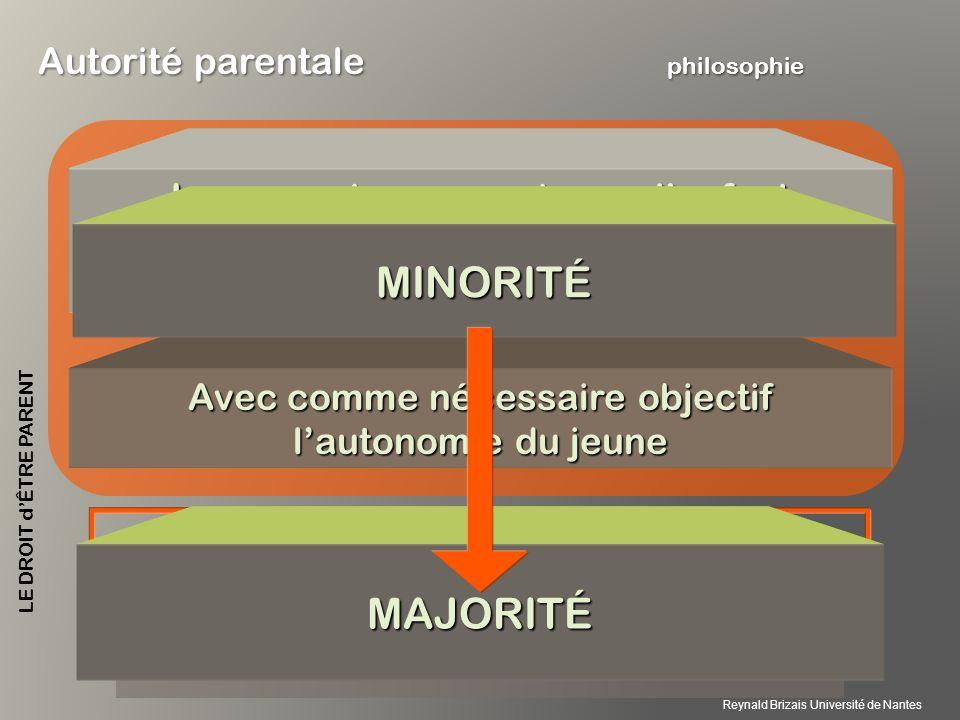 LE DROIT dÊTRE PARENT capacité responsabilité juridique entière Les parents exercent pour lenfant « mineur » les libertés publiques dont il est de fai