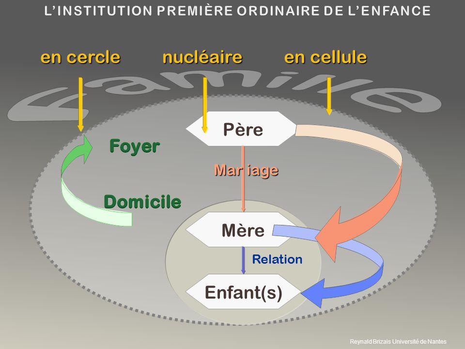 Père Mère en cercle Enfant(s) Mar iage Relation en cellule nucléaire Reynald Brizais Université de Nantes