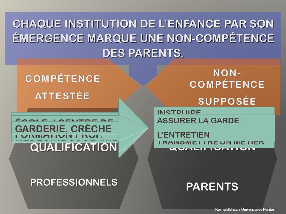 CHAQUE INSTITUTION DE LENFANCE PAR SON ÉMERGENCE MARQUE UNE NON-COMPÉTENCE DES PARENTS. QUALIFICATIONPROFESSIONNELS DÉ- QUALIFICATION PARENTS CENTRE D