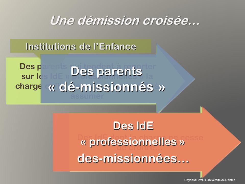 Des parents qui tendent à reporter sur les IdE « professionnelles » la charge quils narrivent pas [plus?] à assumer Une démission croisée… Institutions de lEnfance Des IdE dont la charge ne cesse de croître… Des parents « dé-missionnés » Des IdE « professionnelles » des-missionnées… Reynald Brizais Université de Nantes