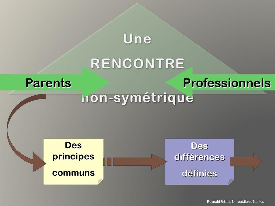 Parents Des différences définies Des principes communs Professionnels Reynald Brizais Université de Nantes
