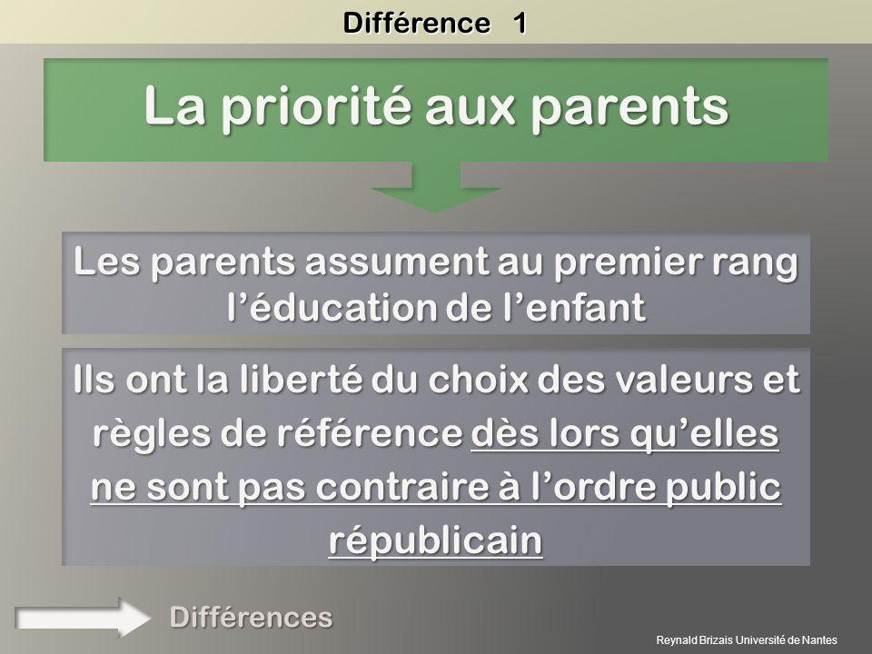 Les parents assument au premier rang léducation de lenfant La priorité aux parents Ils ont la liberté du choix des valeurs et règles de référence dès lors quelles ne sont pas contraire à lordre public républicain Différence 1 Différences Reynald Brizais Université de Nantes