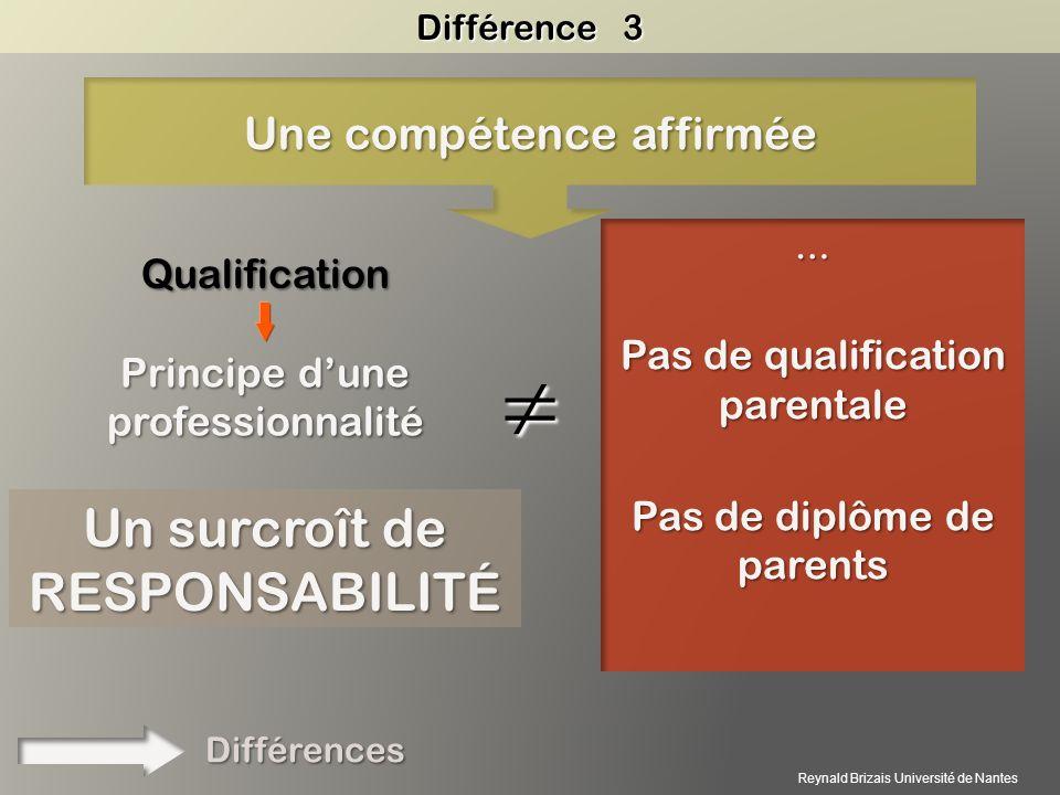 … Pas de qualification parentale Pas de diplôme de parents Une compétence affirmée Qualification Principe dune professionnalité Différences Un surcroî
