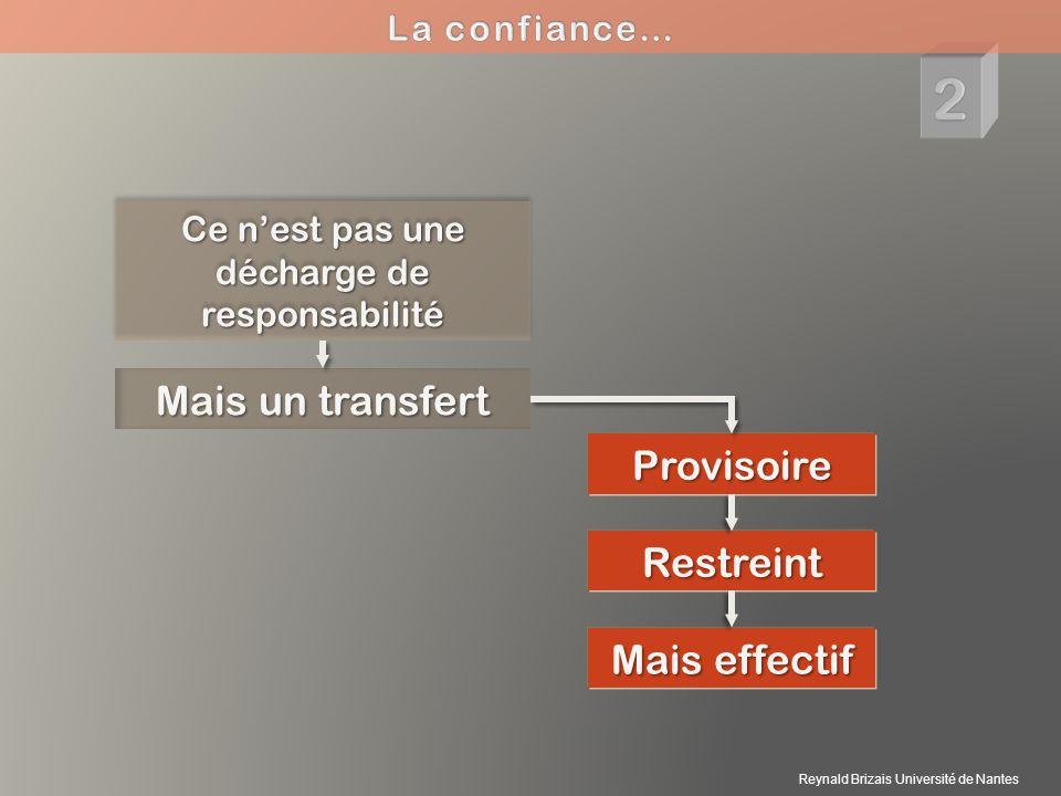Ce nest pas une décharge de responsabilité Mais un transfert Provisoire Restreint Mais effectif Reynald Brizais Université de Nantes