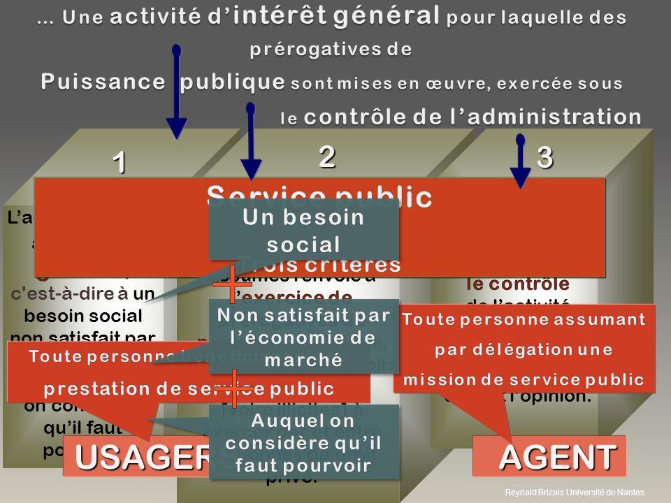USAGERS USAGERS AGENT AGENT 1 2 3 Reynald Brizais Université de Nantes