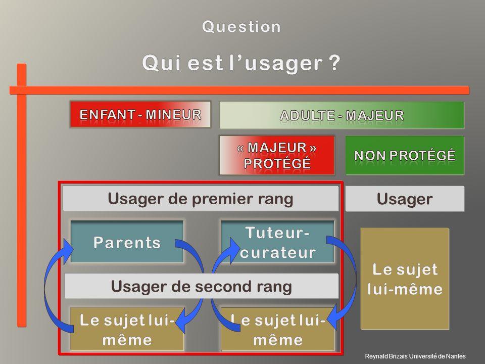 Être parent Une responsabilité Partie II sous contrôle Une autorité Reynald Brizais Université de Nantes