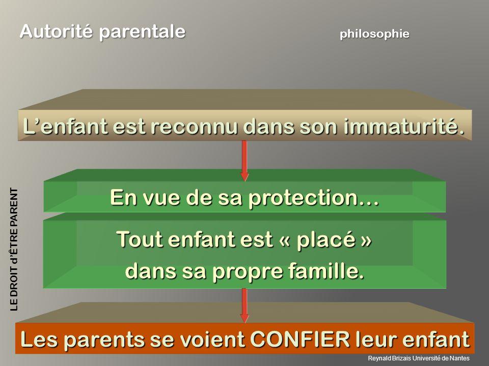 Tout enfant est « placé » dans sa propre famille. En vue de sa protection… Autorité parentale philosophie Les parents se voient CONFIER leur enfant Le