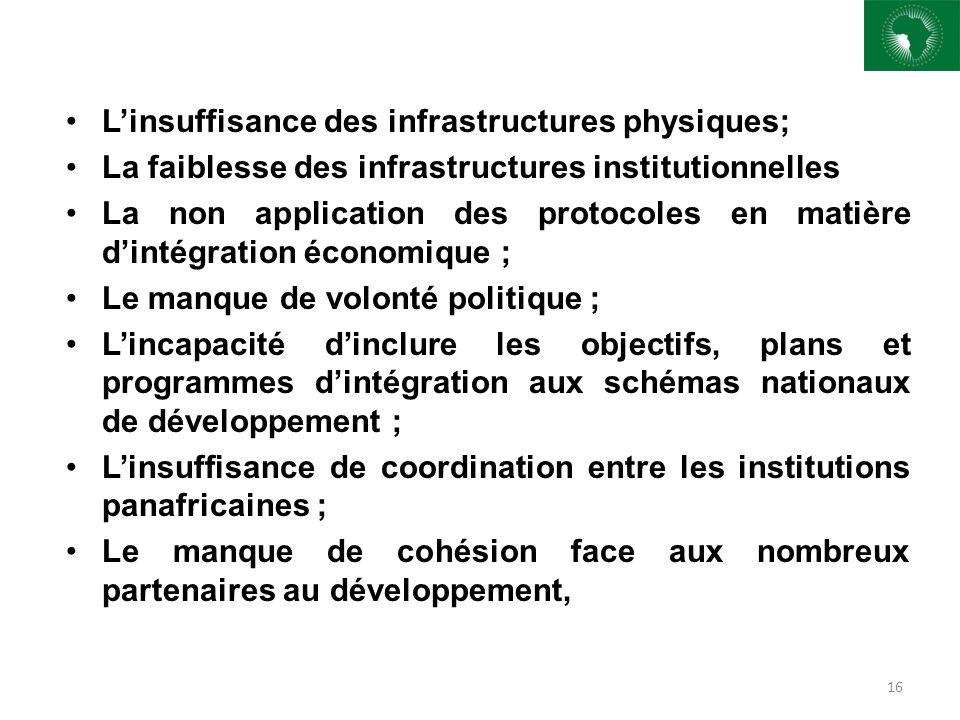 Linsuffisance des infrastructures physiques; La faiblesse des infrastructures institutionnelles La non application des protocoles en matière dintégrat