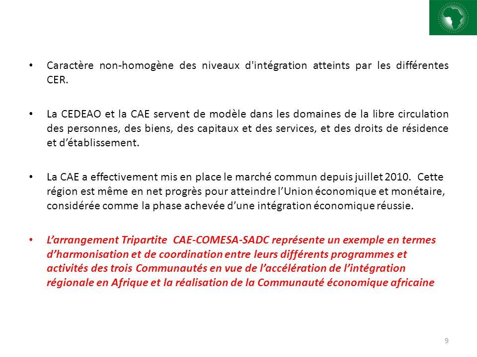 Caractère non-homogène des niveaux d'intégration atteints par les différentes CER. La CEDEAO et la CAE servent de modèle dans les domaines de la libre