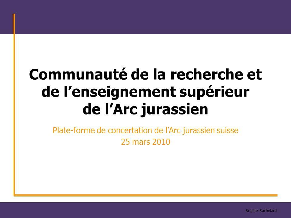 Communauté de la recherche et de lenseignement supérieur de lArc jurassien Plate-forme de concertation de lArc jurassien suisse 25 mars 2010 Brigitte Bachelard
