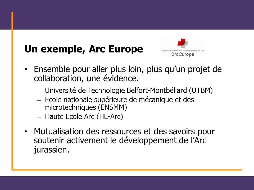 Un exemple, Arc Europe Ensemble pour aller plus loin, plus quun projet de collaboration, une évidence. – Université de Technologie Belfort-Montbéliard