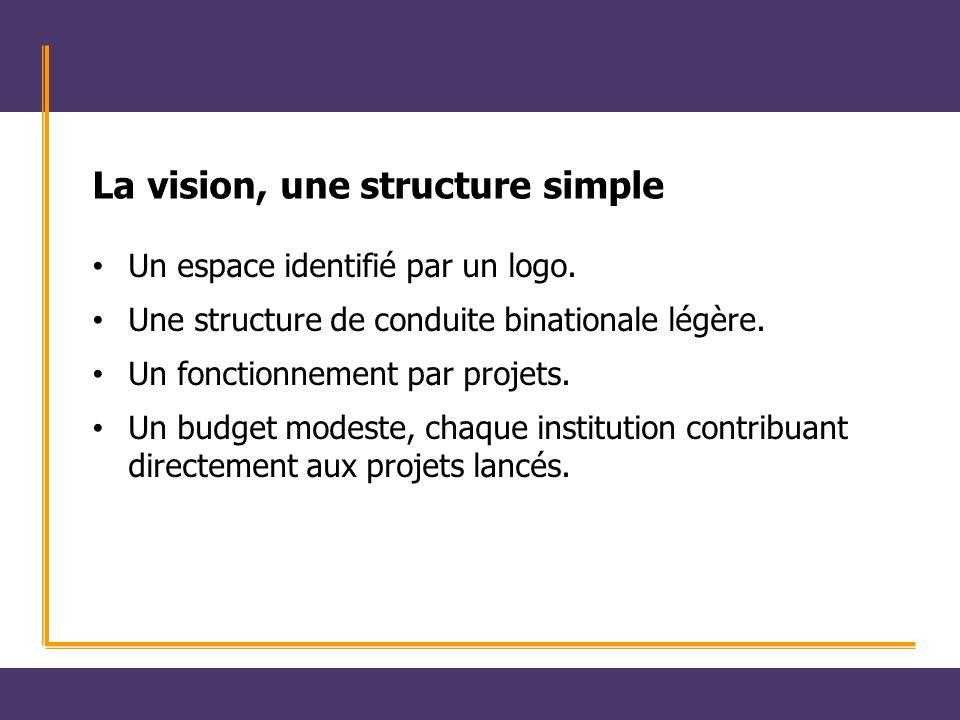 La vision, une structure simple Un espace identifié par un logo. Une structure de conduite binationale légère. Un fonctionnement par projets. Un budge