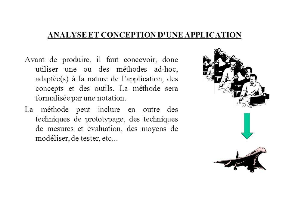 ANALYSE ET CONCEPTION D'UNE APPLICATION Avant de produire, il faut concevoir, donc utiliser une ou des méthodes ad-hoc, adaptée(s) à la nature de lapp